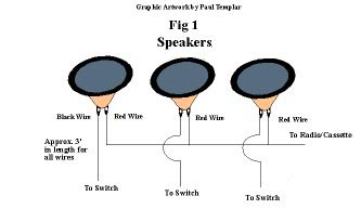 if you look at the diagram you will notice that all the speakers have been daisy  chained with a wire on the right side only, (this is what i call my common